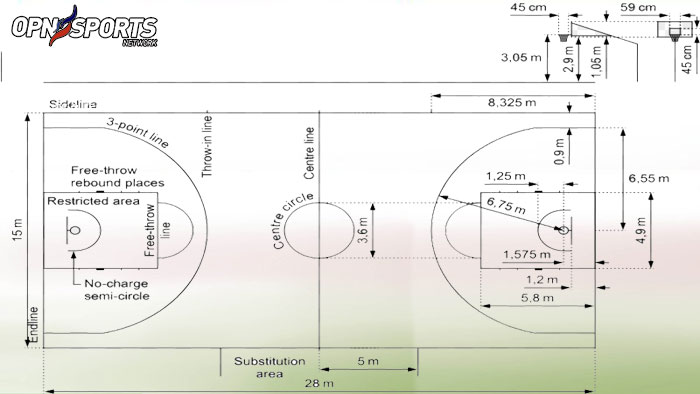 Basketball-Court-Dimensions-Of-FIBA